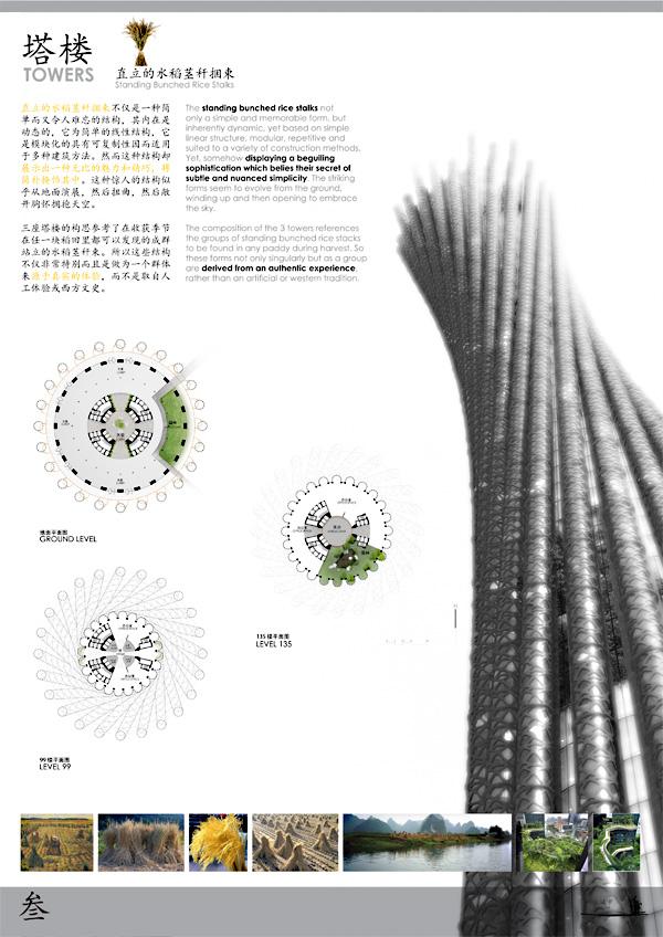 Shenzhen Bay Supercity Design Competition (Collaboration)